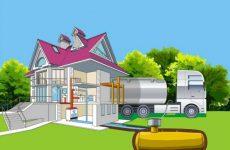 Как выбрать газгольдер для загородного дома?