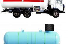 Автономное газоснабжение: плюсы и минусы
